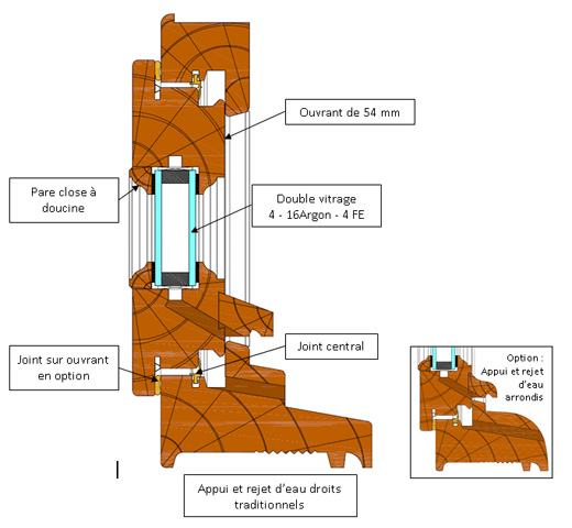 Fabricant fenetre bois menuiserie image et conseil for Menuiserie bois fenetre