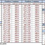 Fenetre pvc renovation sur mesure prix