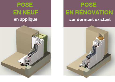 Menuiserie pvc renovation menuiserie image et conseil for Pose fenetre alu renovation