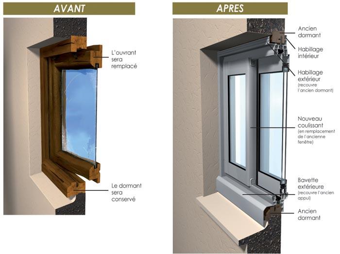 poser une porte fenetre grille de portefentre articule avec volets with poser une porte fenetre. Black Bedroom Furniture Sets. Home Design Ideas